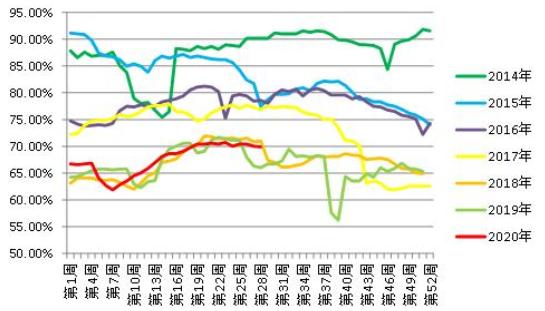 钢材期货:基差低位,期价即将震荡上涨