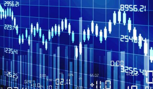 期货趋势交易的难点到底是什么